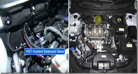 Trouble Encounter Hyundai Trouble Study